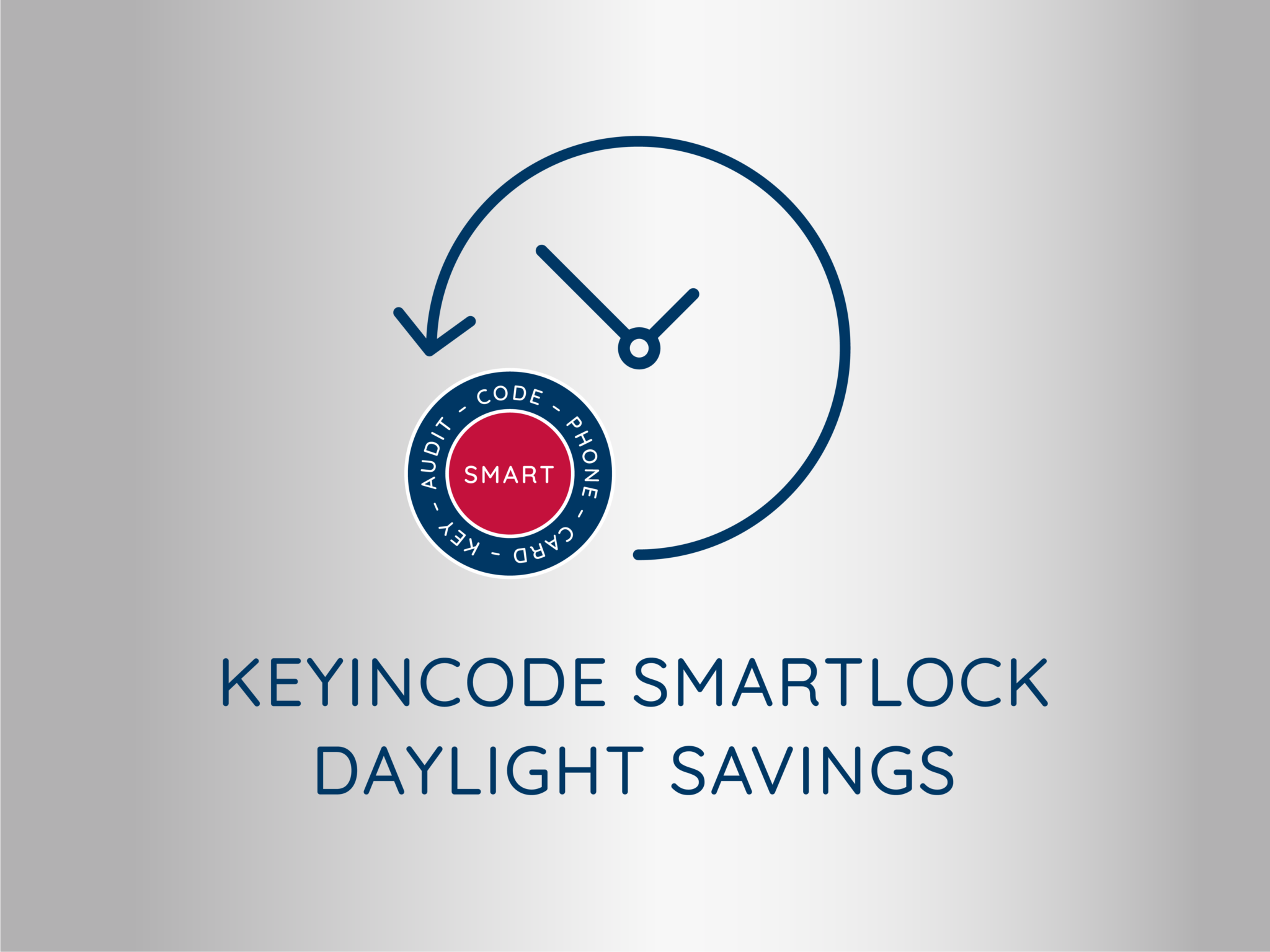 KEYINCODE Daylight Savings for SmartLock